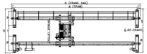 Double girder top running