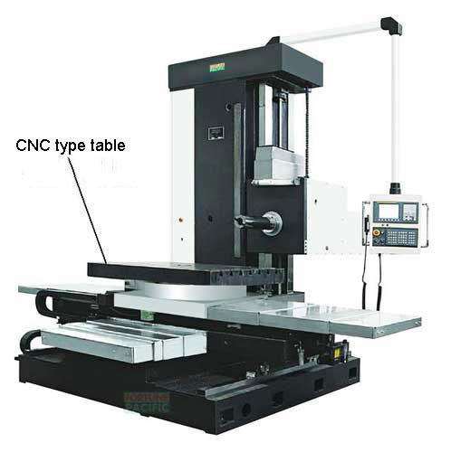 Tb130 hpc cnc horizontal boring machine