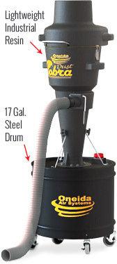 Industrial dust cobra sc