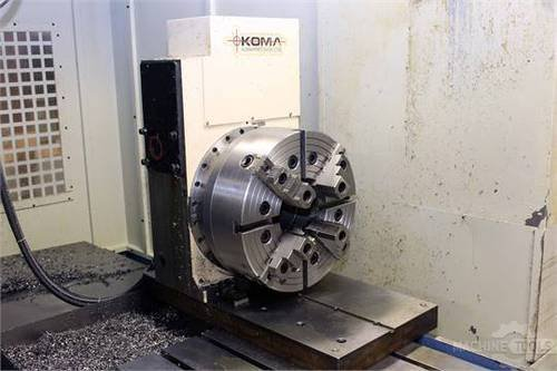 Rotary table view