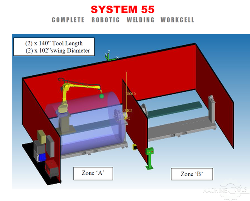 Lincoln system 55 layout