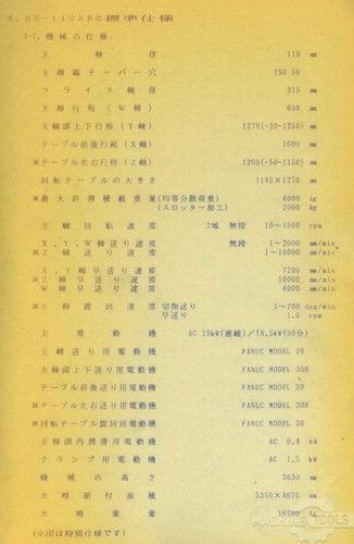 Bn 110sr.spec