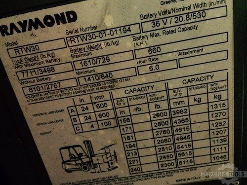 Raymond tag